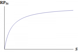Hyperbolic-response-curve.png
